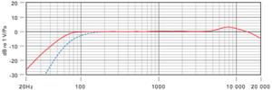 126-954-1-1_SVMP_datasheet.indd